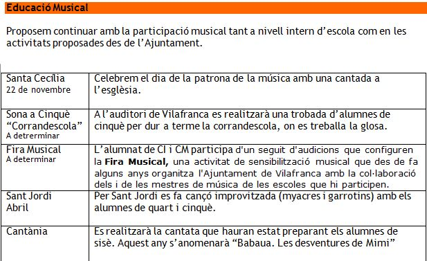 participaciomusical